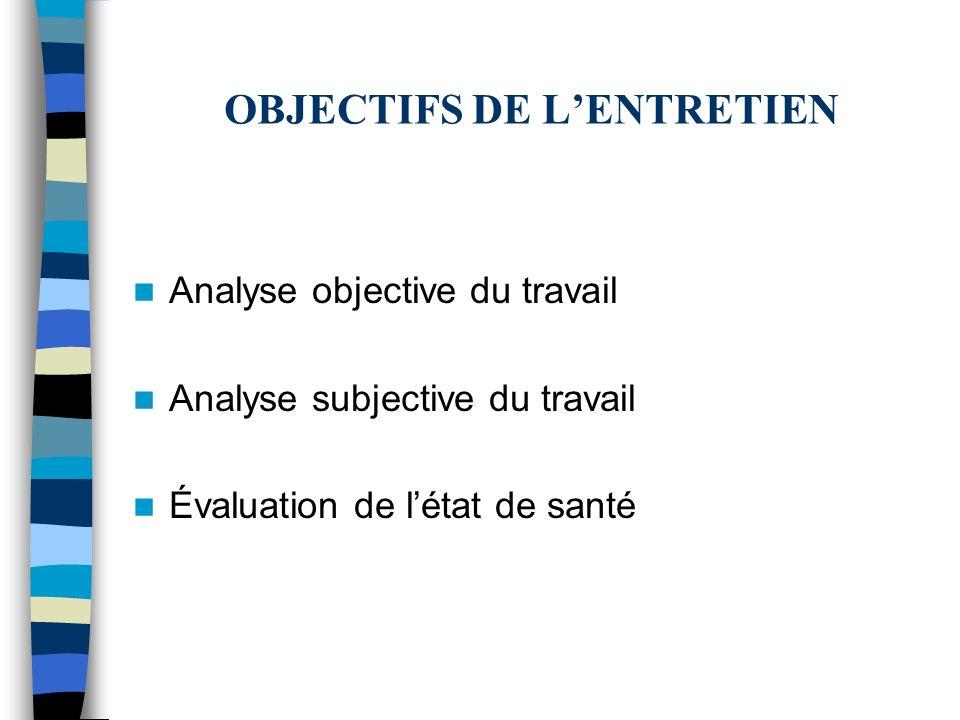 OBJECTIFS DE L'ENTRETIEN
