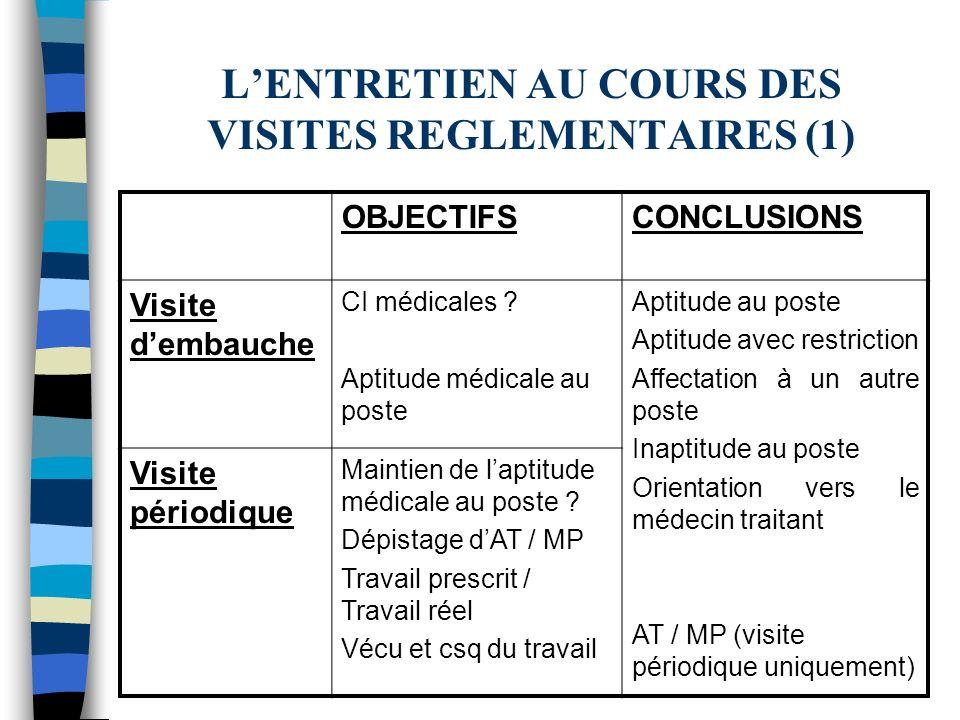 L'ENTRETIEN AU COURS DES VISITES REGLEMENTAIRES (1)