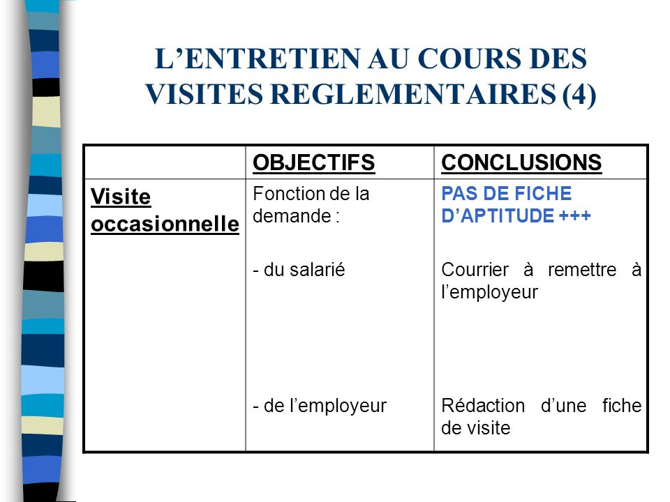 L'ENTRETIEN AU COURS DES VISITES REGLEMENTAIRES (4)