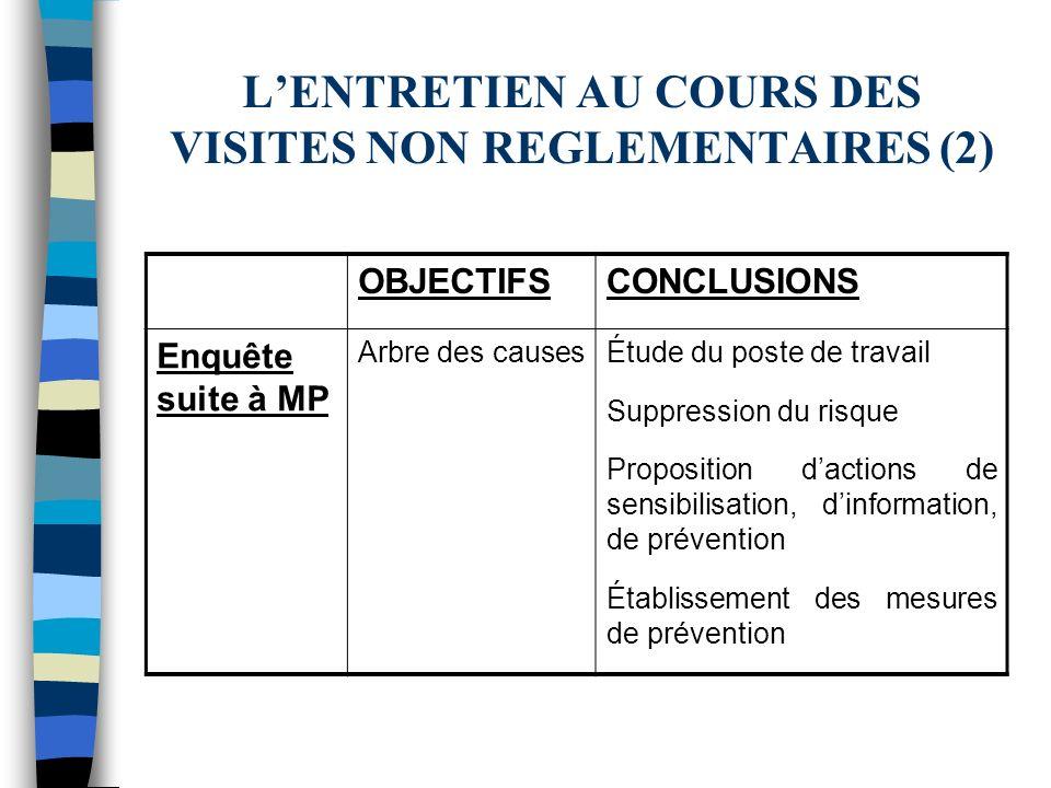 L'ENTRETIEN AU COURS DES VISITES NON REGLEMENTAIRES (2)