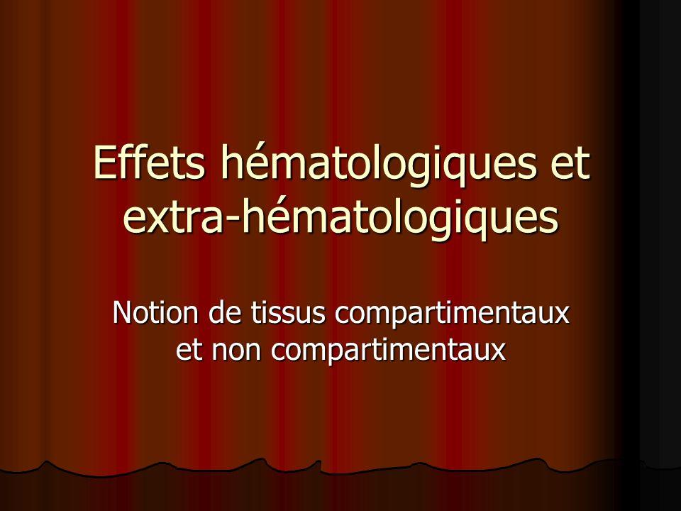 Effets hématologiques et extra-hématologiques