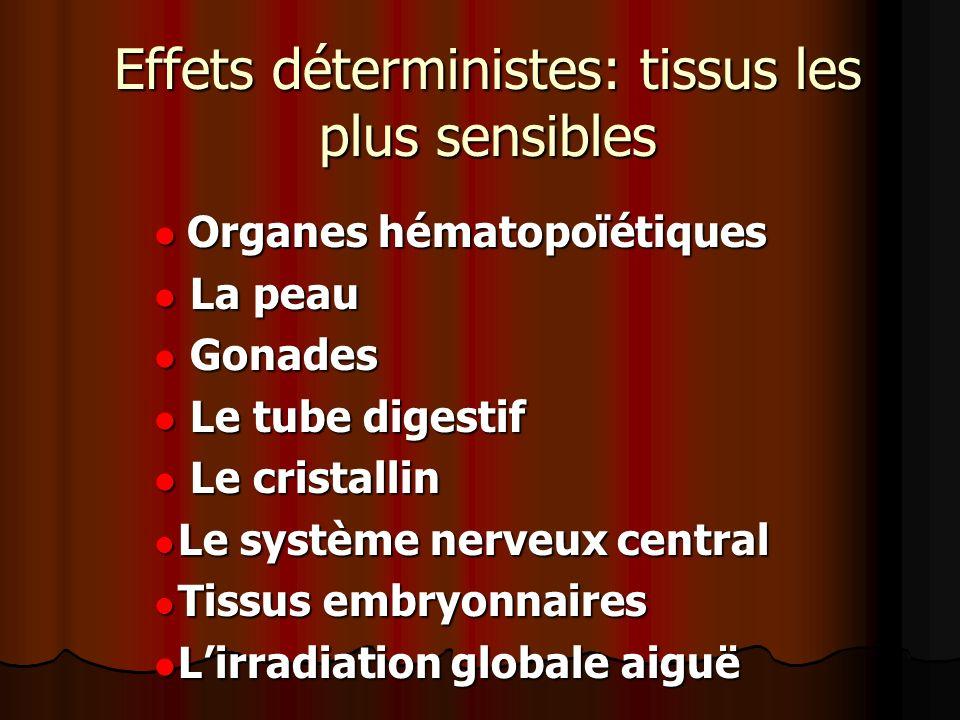 Effets déterministes: tissus les plus sensibles
