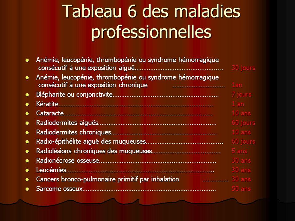 Tableau 6 des maladies professionnelles