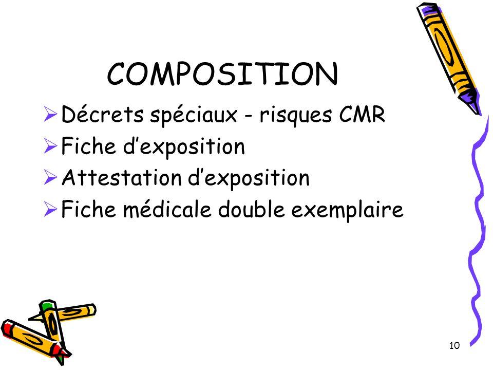 COMPOSITION Décrets spéciaux - risques CMR Fiche d'exposition