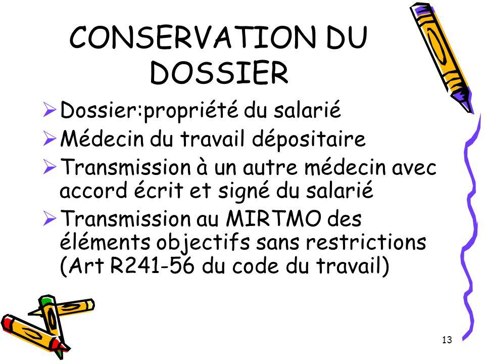 CONSERVATION DU DOSSIER