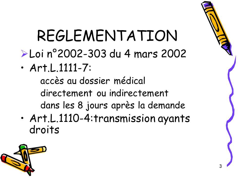 REGLEMENTATION Loi n°2002-303 du 4 mars 2002 Art.L.1111-7: