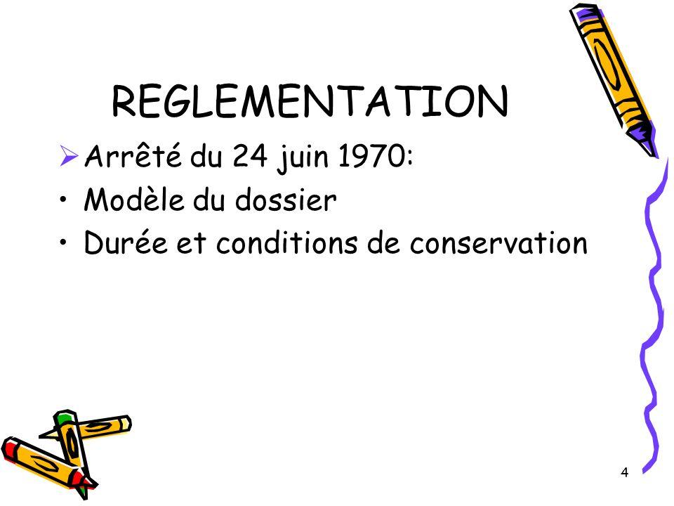 REGLEMENTATION Arrêté du 24 juin 1970: Modèle du dossier