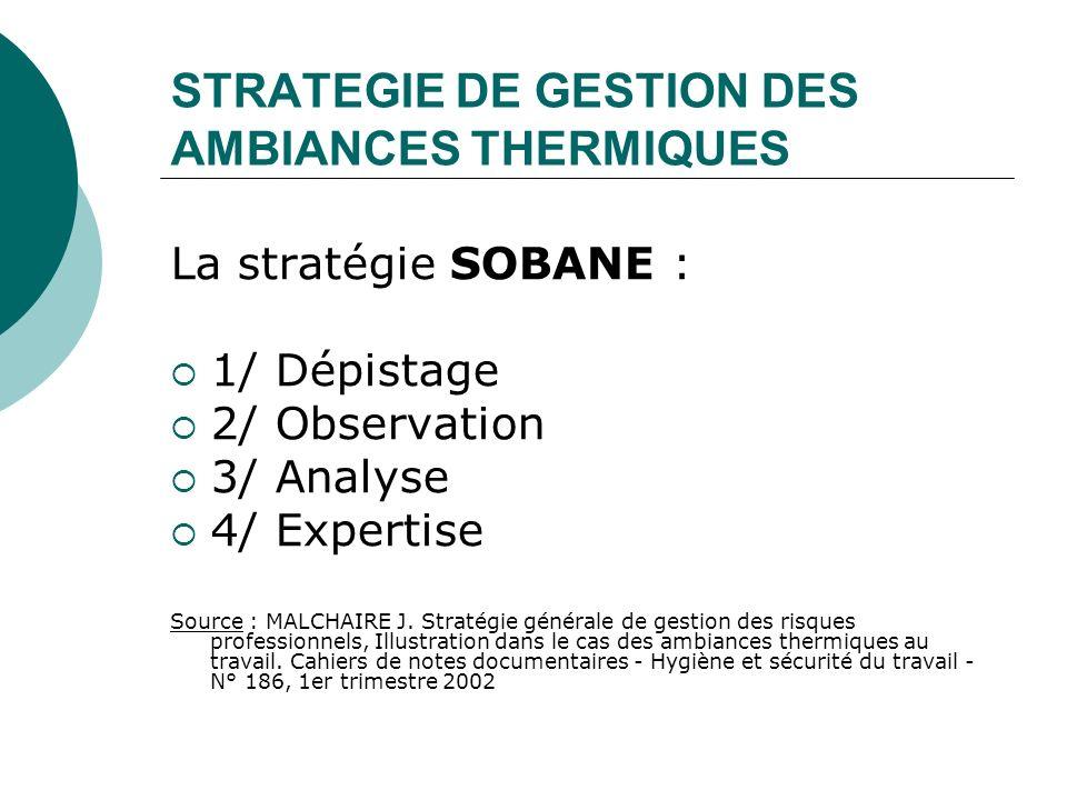 STRATEGIE DE GESTION DES AMBIANCES THERMIQUES