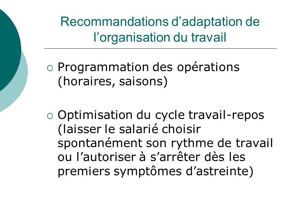 Recommandations d'adaptation de l'organisation du travail