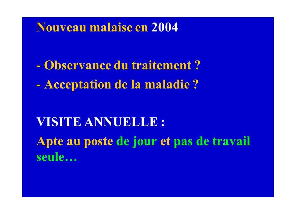 Nouveau malaise en 2004 - Observance du traitement - Acceptation de la maladie VISITE ANNUELLE :