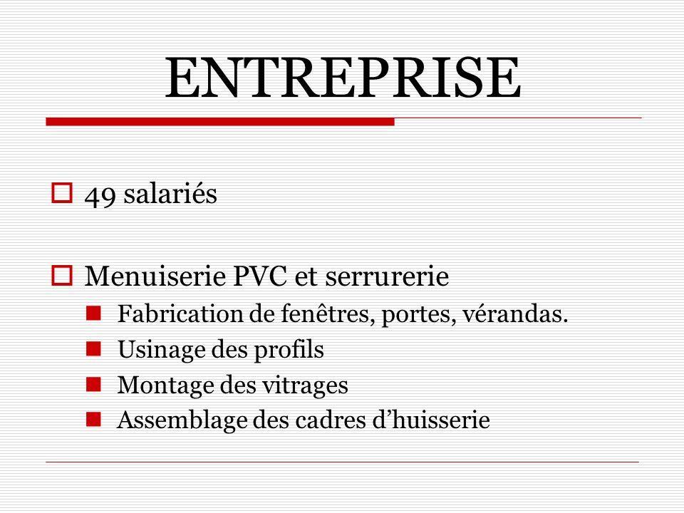 ENTREPRISE 49 salariés Menuiserie PVC et serrurerie