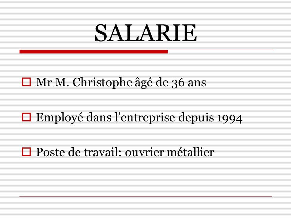 SALARIE Mr M. Christophe âgé de 36 ans
