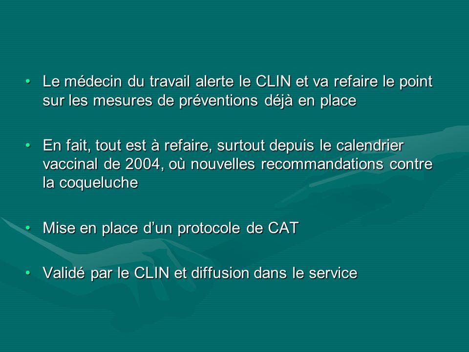 Le médecin du travail alerte le CLIN et va refaire le point sur les mesures de préventions déjà en place