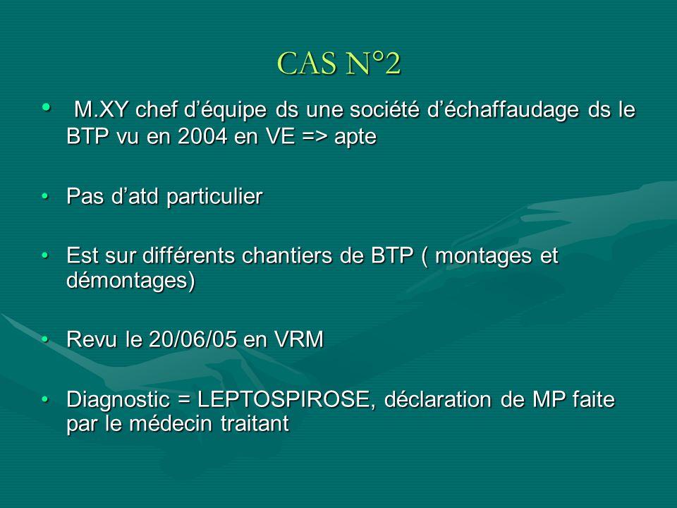 CAS N°2M.XY chef d'équipe ds une société d'échaffaudage ds le BTP vu en 2004 en VE => apte. Pas d'atd particulier.