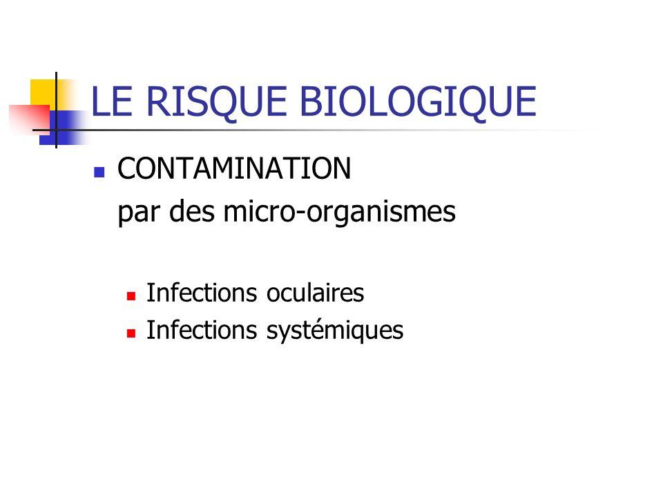 LE RISQUE BIOLOGIQUE CONTAMINATION par des micro-organismes