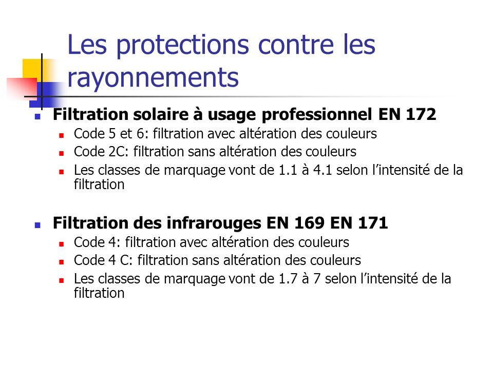 Les protections contre les rayonnements