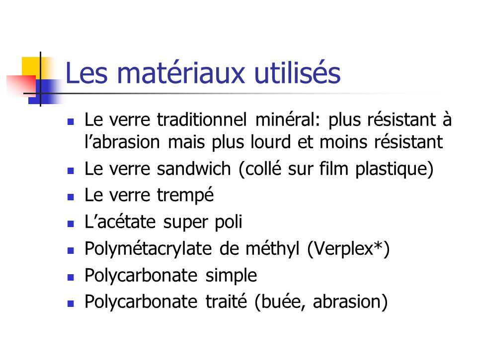 Les matériaux utilisés