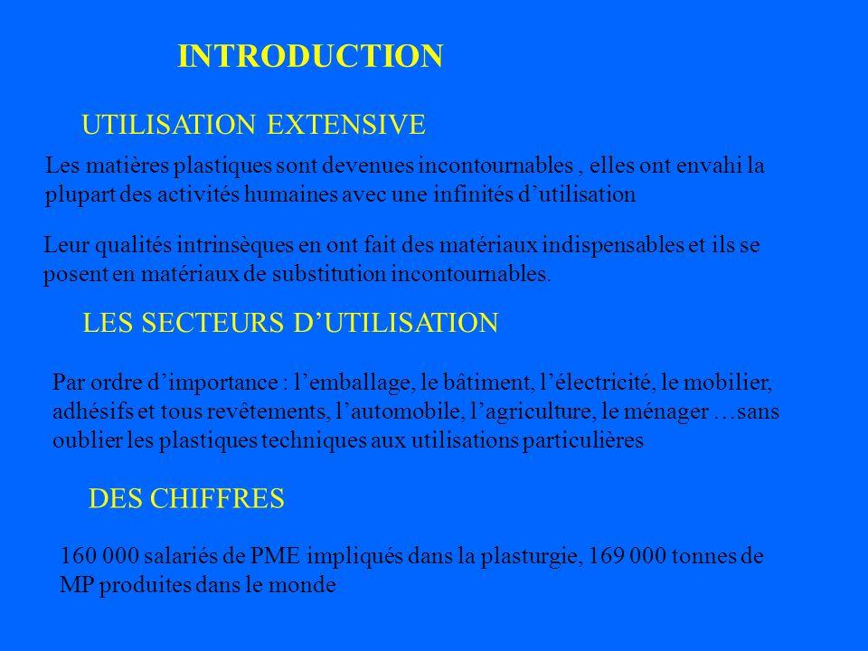 INTRODUCTION UTILISATION EXTENSIVE LES SECTEURS D'UTILISATION