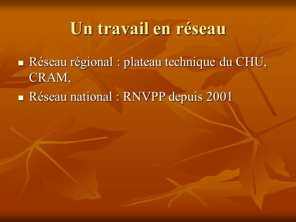 Un travail en réseau Réseau régional : plateau technique du CHU, CRAM,