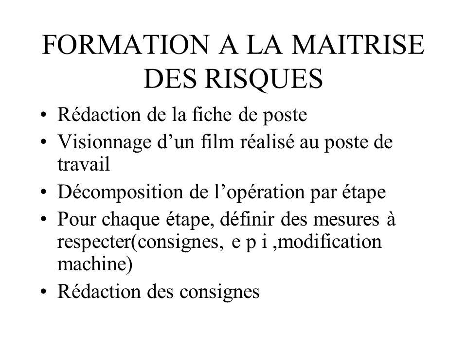 FORMATION A LA MAITRISE DES RISQUES