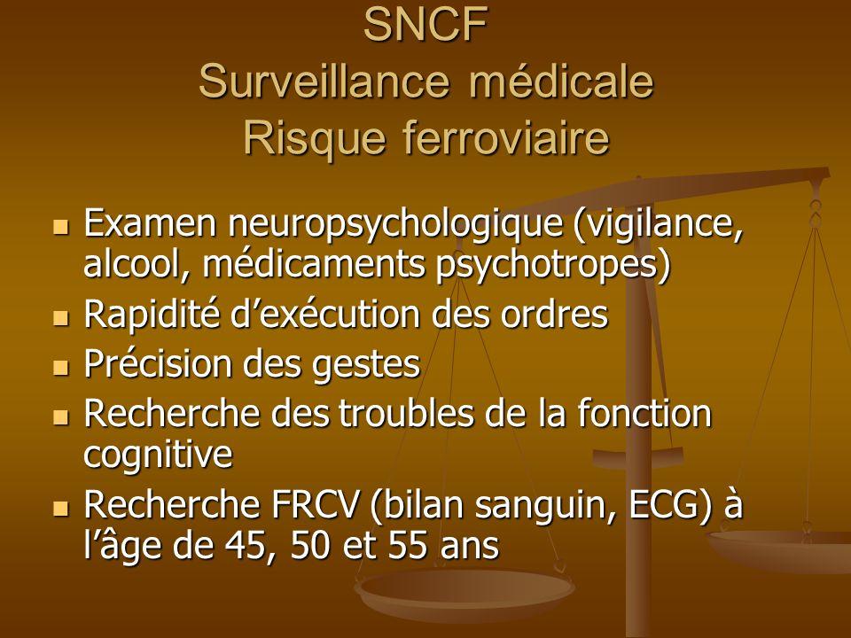 SNCF Surveillance médicale Risque ferroviaire