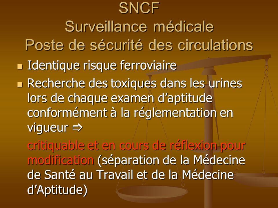 SNCF Surveillance médicale Poste de sécurité des circulations