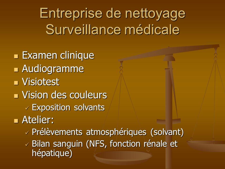 Entreprise de nettoyage Surveillance médicale