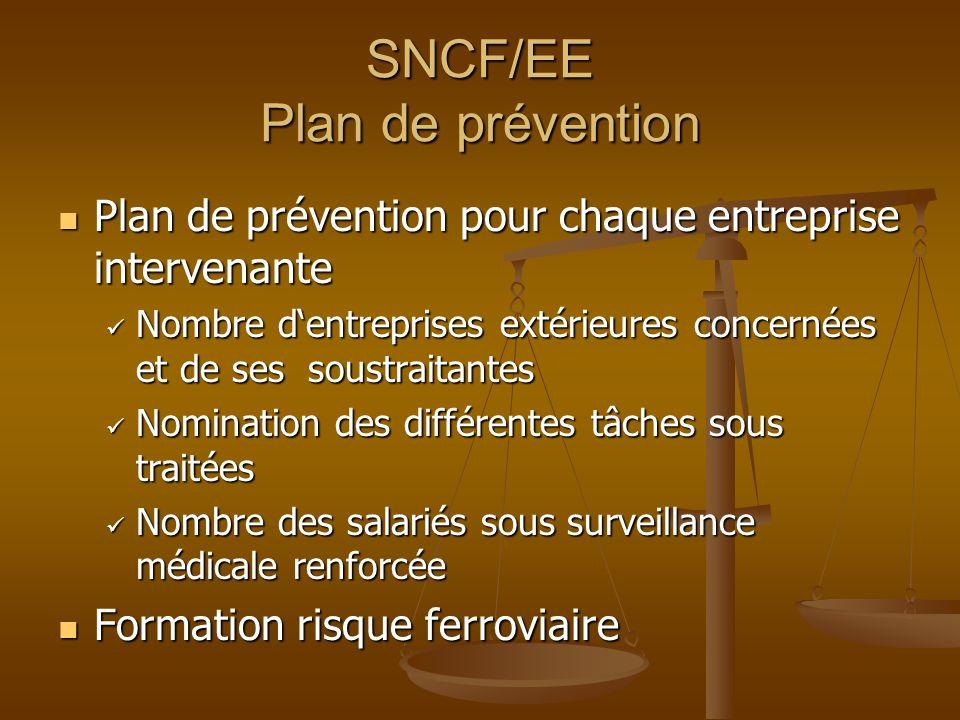 SNCF/EE Plan de prévention