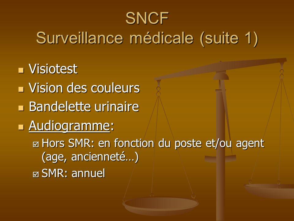 SNCF Surveillance médicale (suite 1)