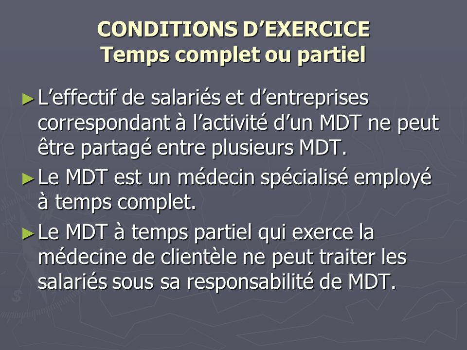 CONDITIONS D'EXERCICE Temps complet ou partiel
