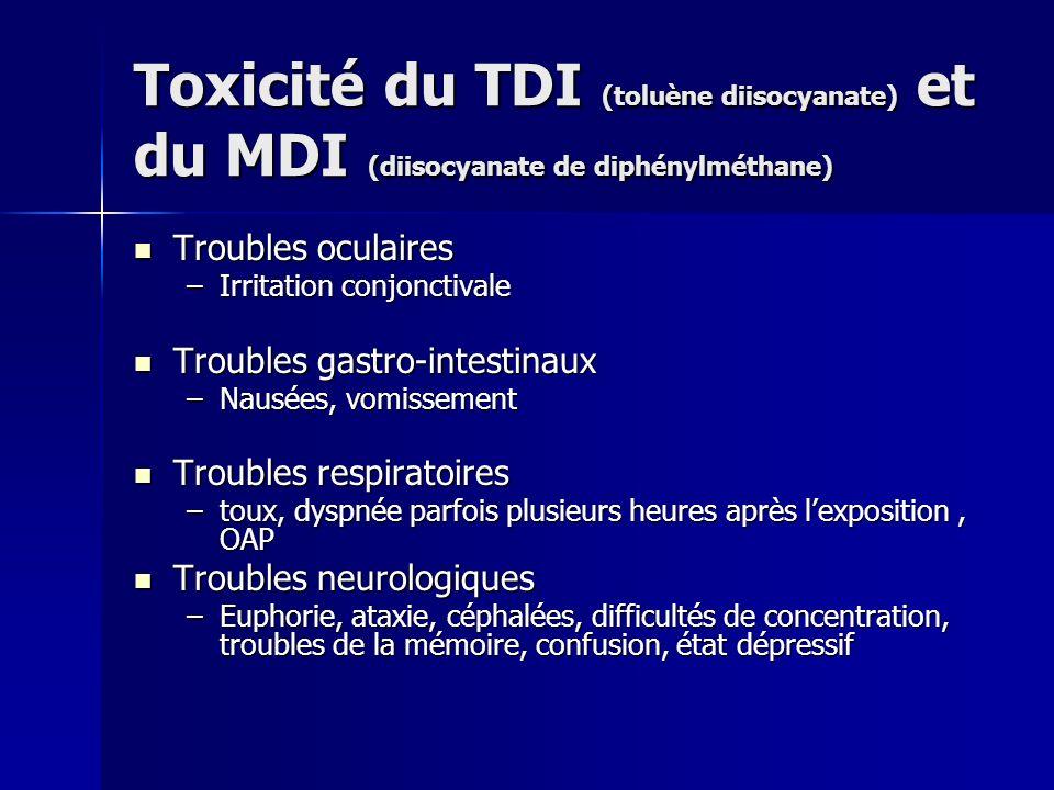 Toxicité du TDI (toluène diisocyanate) et du MDI (diisocyanate de diphénylméthane)