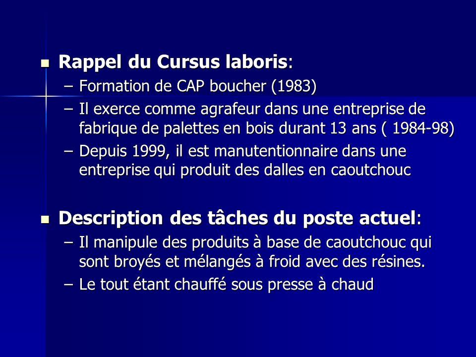 Rappel du Cursus laboris: