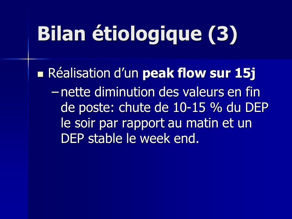 Bilan étiologique (3) Réalisation d'un peak flow sur 15j
