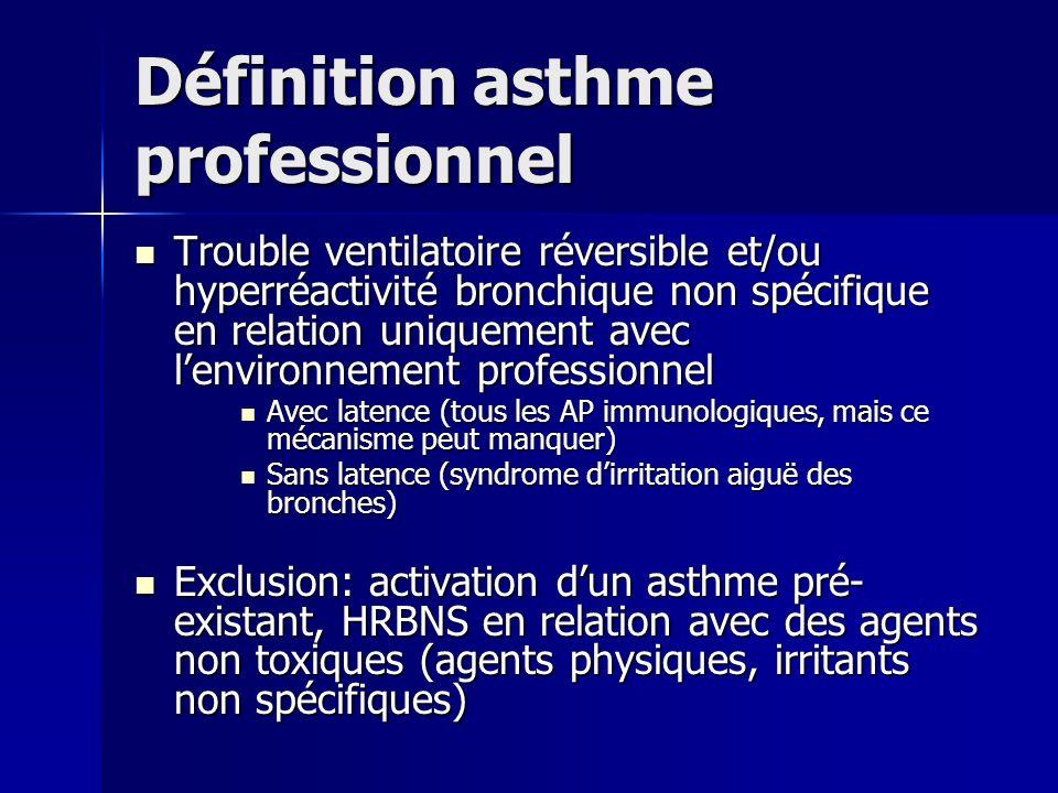 Définition asthme professionnel