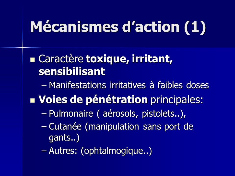 Mécanismes d'action (1)