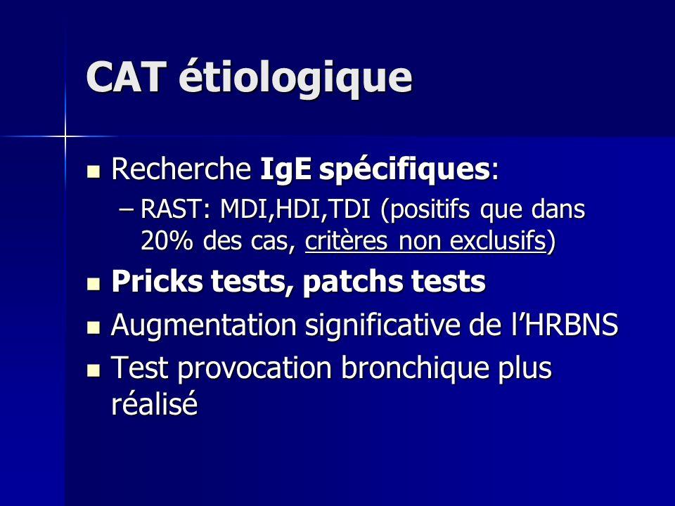 CAT étiologique Recherche IgE spécifiques: Pricks tests, patchs tests