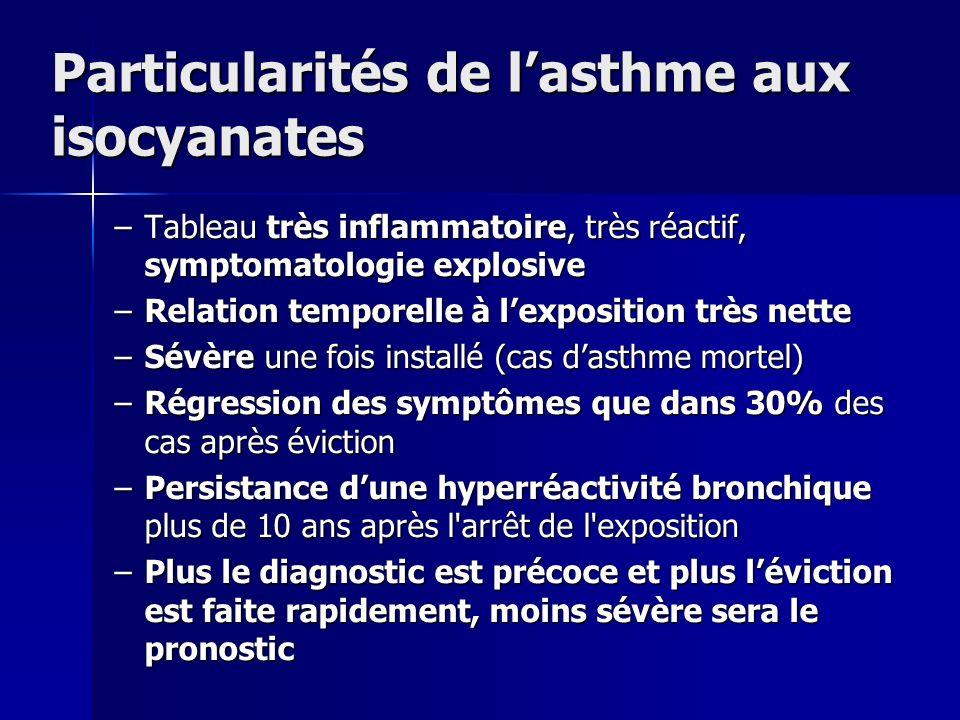 Particularités de l'asthme aux isocyanates