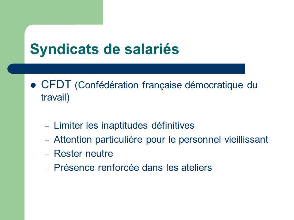 Syndicats de salariés CFDT (Confédération française démocratique du travail) Limiter les inaptitudes définitives.