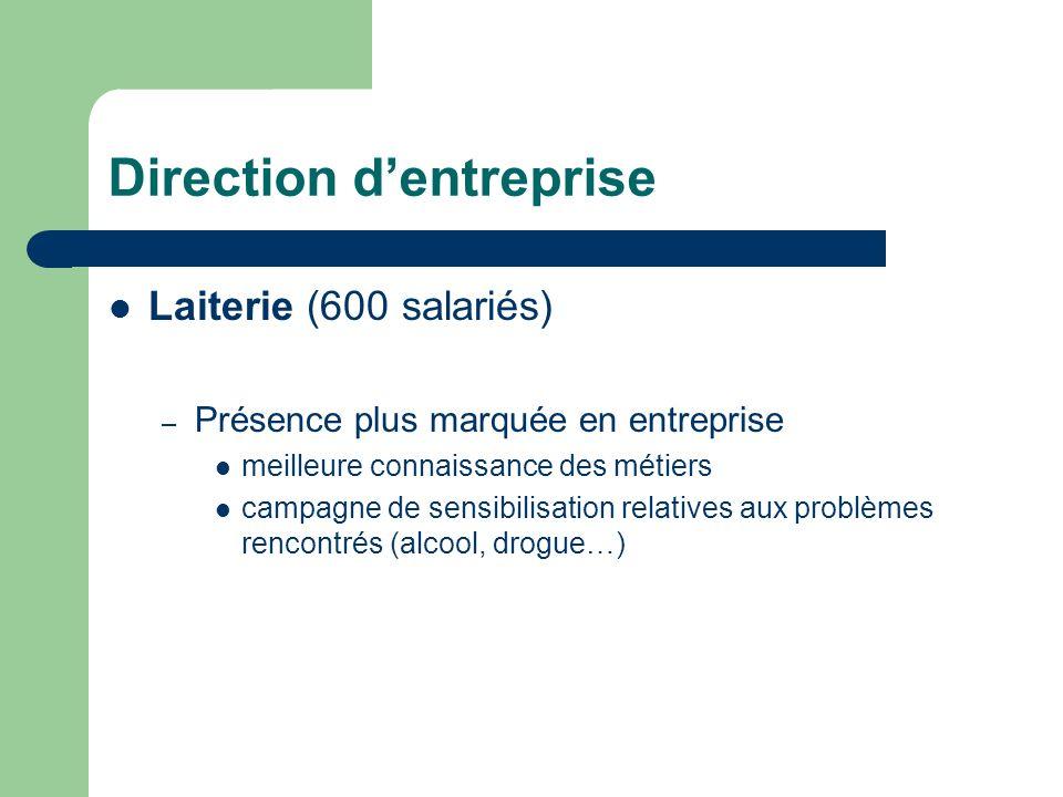Direction d'entreprise