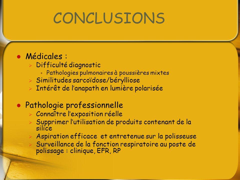 CONCLUSIONS Médicales : Pathologie professionnelle