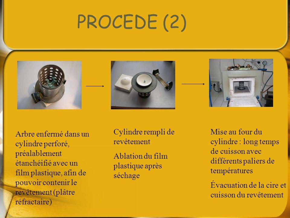 PROCEDE (2) Cylindre rempli de revêtement