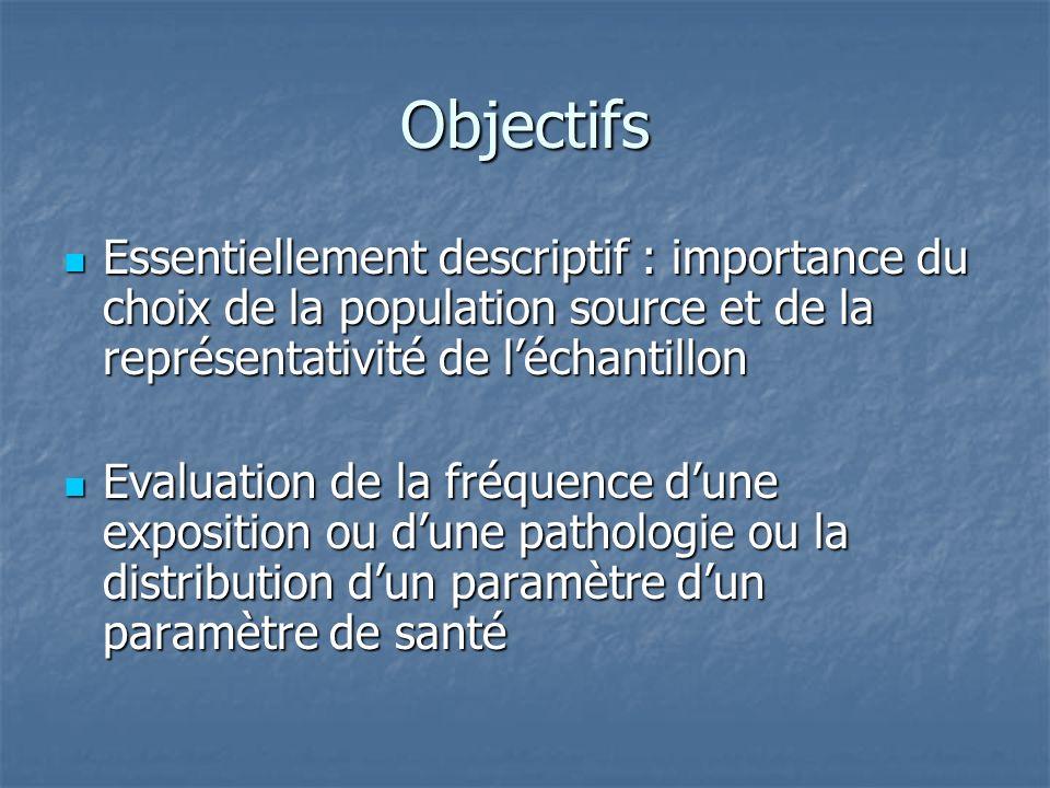 Objectifs Essentiellement descriptif : importance du choix de la population source et de la représentativité de l'échantillon.