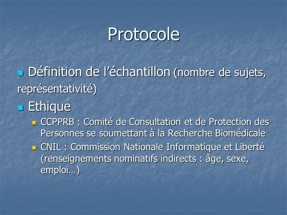 Protocole Définition de l'échantillon (nombre de sujets, Ethique