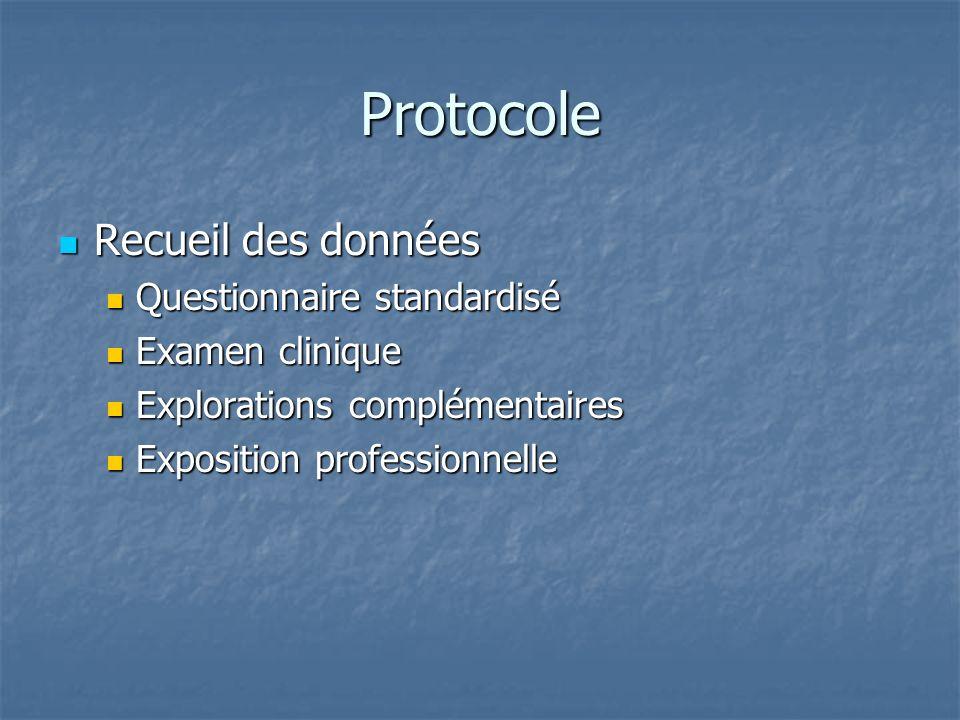 Protocole Recueil des données Questionnaire standardisé