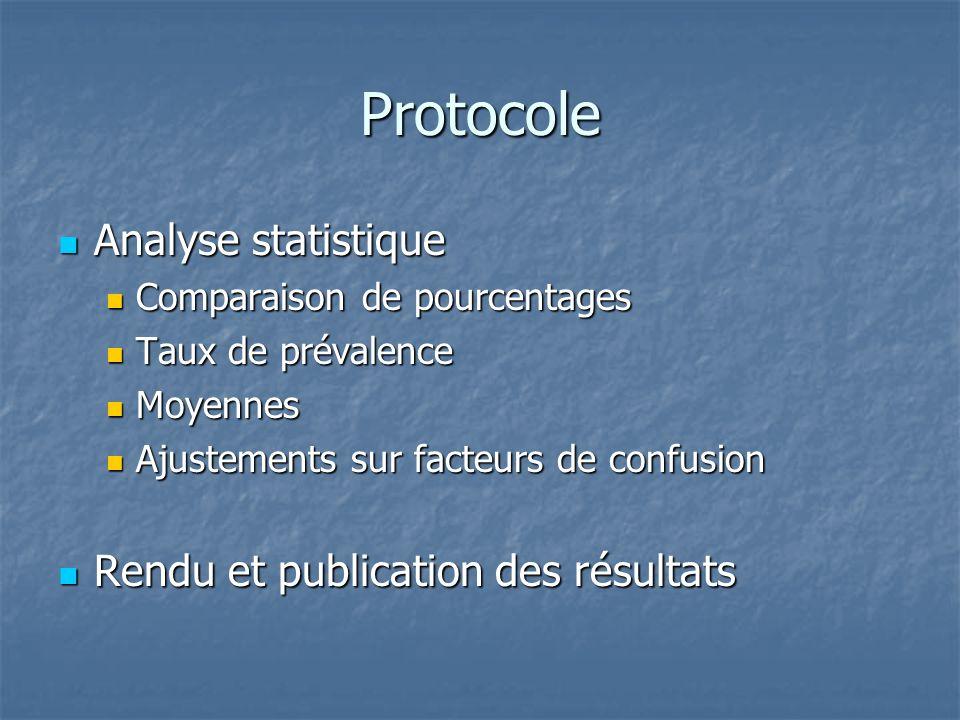 Protocole Analyse statistique Rendu et publication des résultats