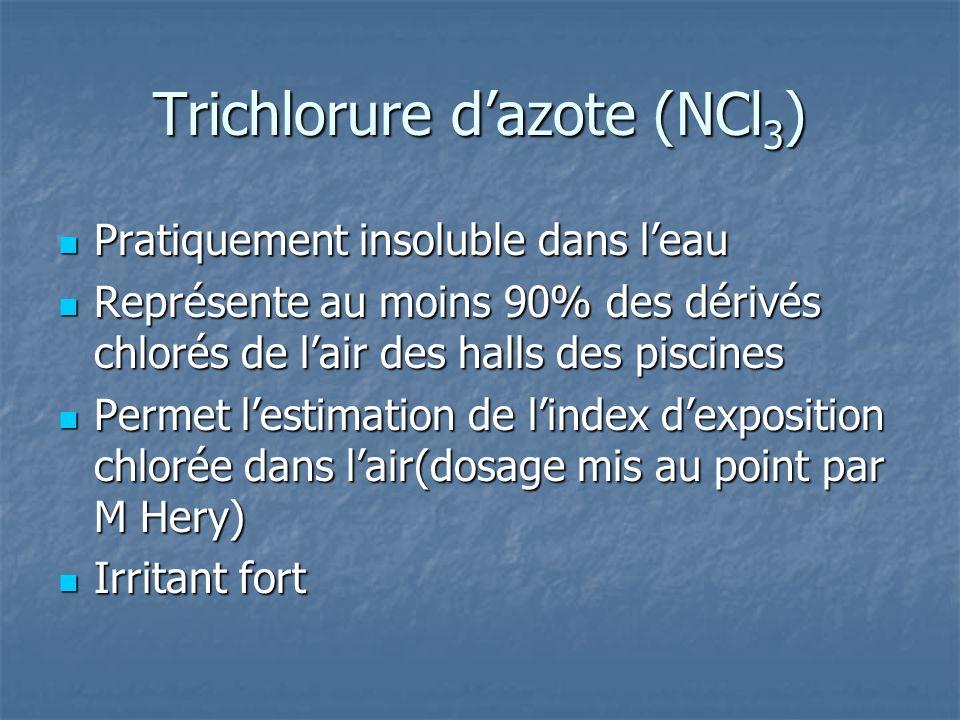 Trichlorure d'azote (NCl3)