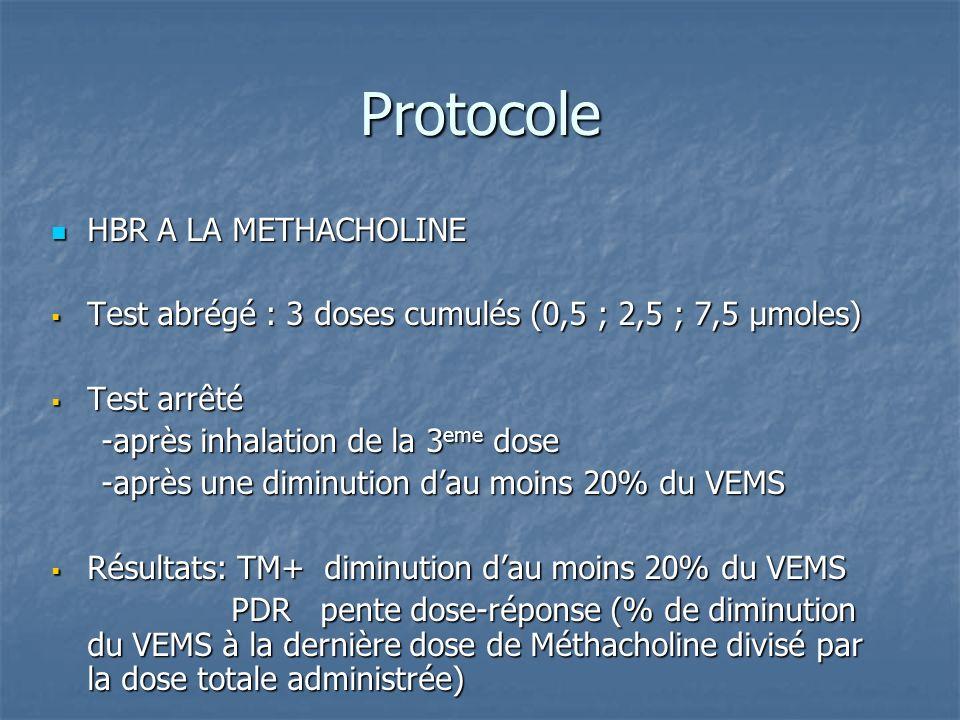 Protocole HBR A LA METHACHOLINE