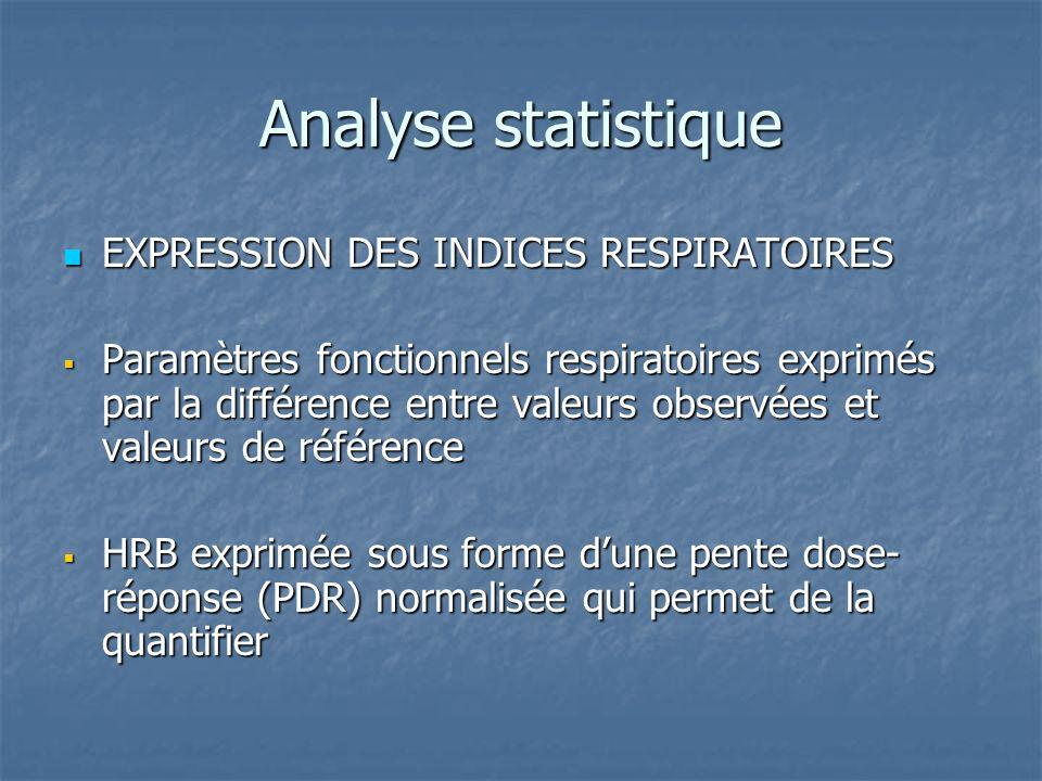 Analyse statistique EXPRESSION DES INDICES RESPIRATOIRES