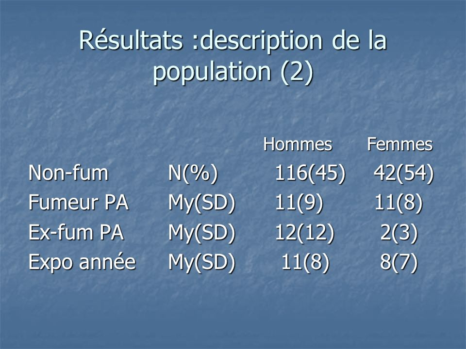Résultats :description de la population (2)