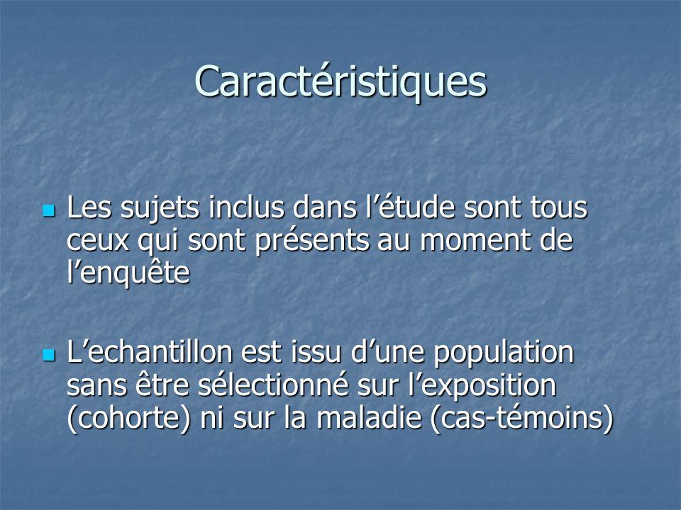 Caractéristiques Les sujets inclus dans l'étude sont tous ceux qui sont présents au moment de l'enquête.